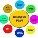 Come fare un Business Plan completo