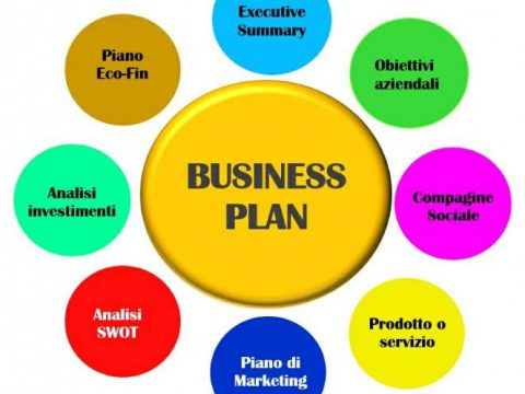 come-fare-un-business-plan